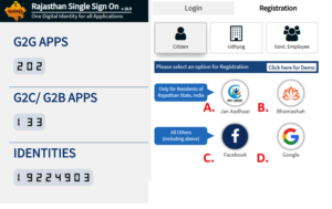 SSO ID Registration कैसे करें, SSO Id Kaise Banaye In Hindi