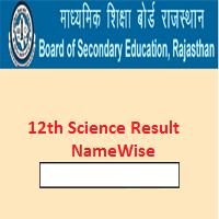 rbse science result 2020 vacancyguru.in